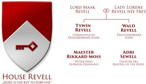 house revell